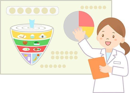 2021年度「管理栄養士免許取得のための勉強会」のご案内